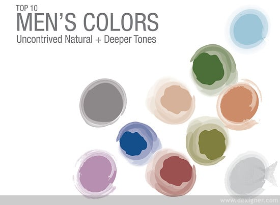 Pantone_Fashion_Color_Report_Spring_2015_Mens_Colors_thumb