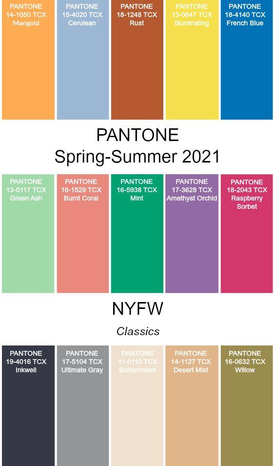 Pantone SS21